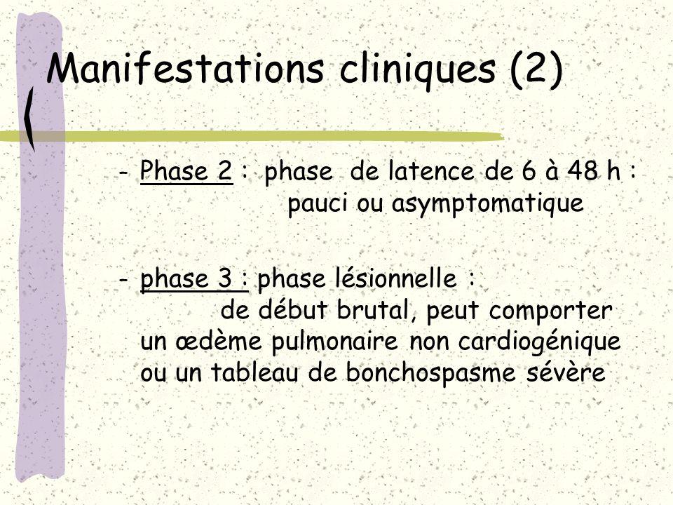 Manifestations cliniques (2)