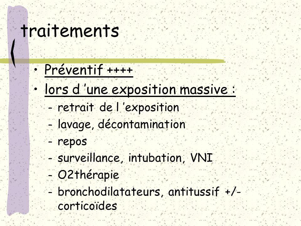 traitements Préventif ++++ lors d 'une exposition massive :