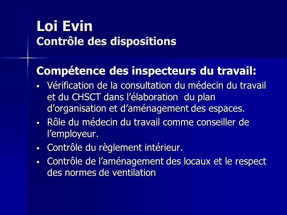 Loi Evin Contrôle des dispositions