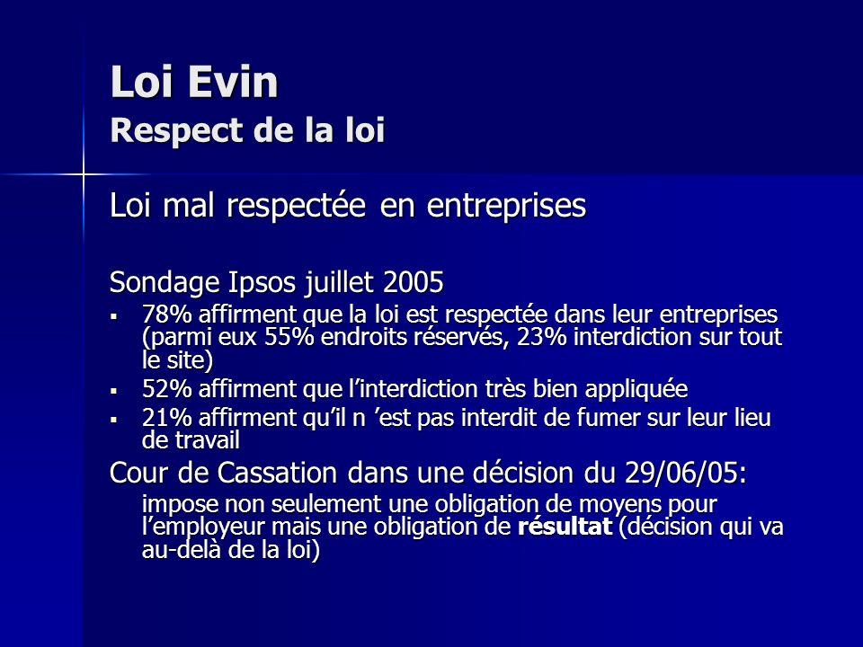 Loi Evin Respect de la loi