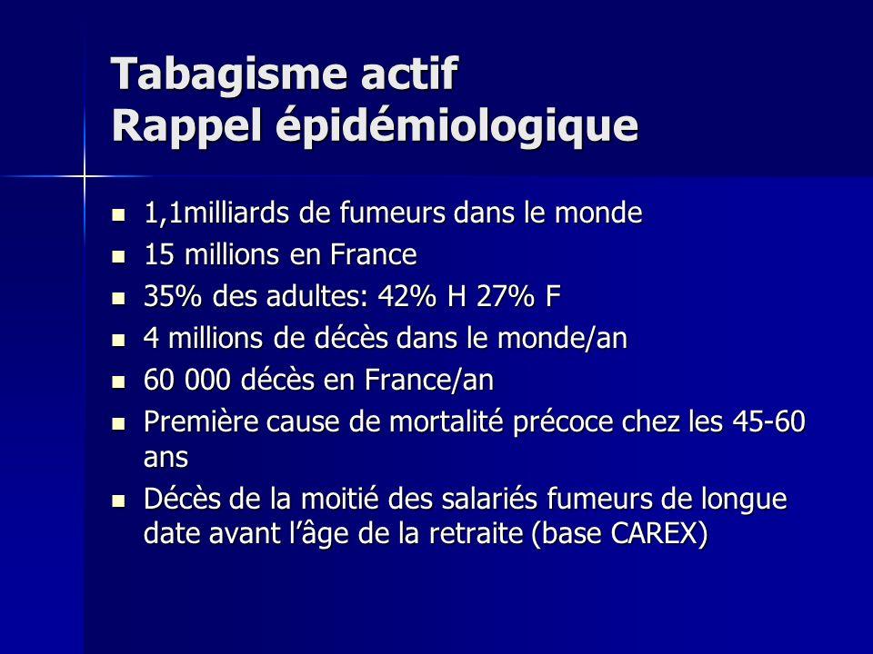 Tabagisme actif Rappel épidémiologique