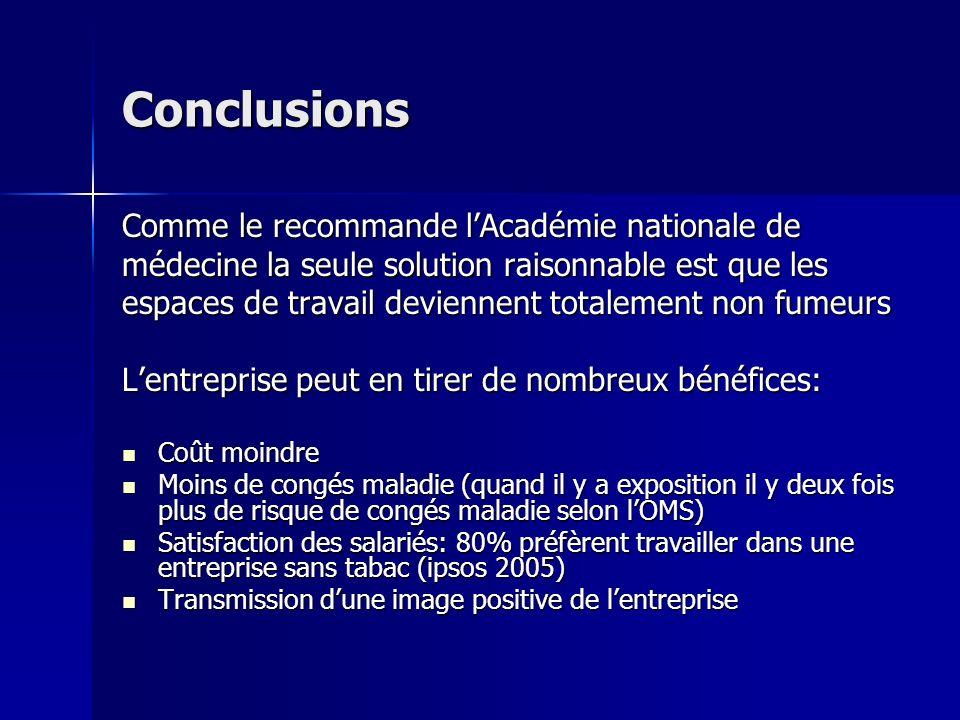 Conclusions Comme le recommande l'Académie nationale de