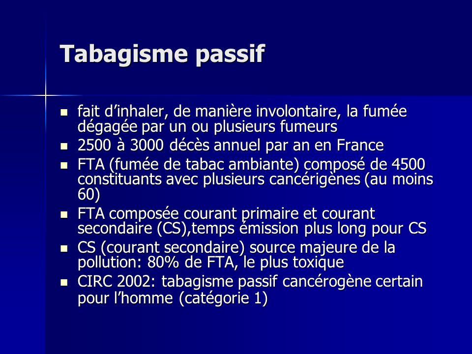 Tabagisme passif fait d'inhaler, de manière involontaire, la fumée dégagée par un ou plusieurs fumeurs.