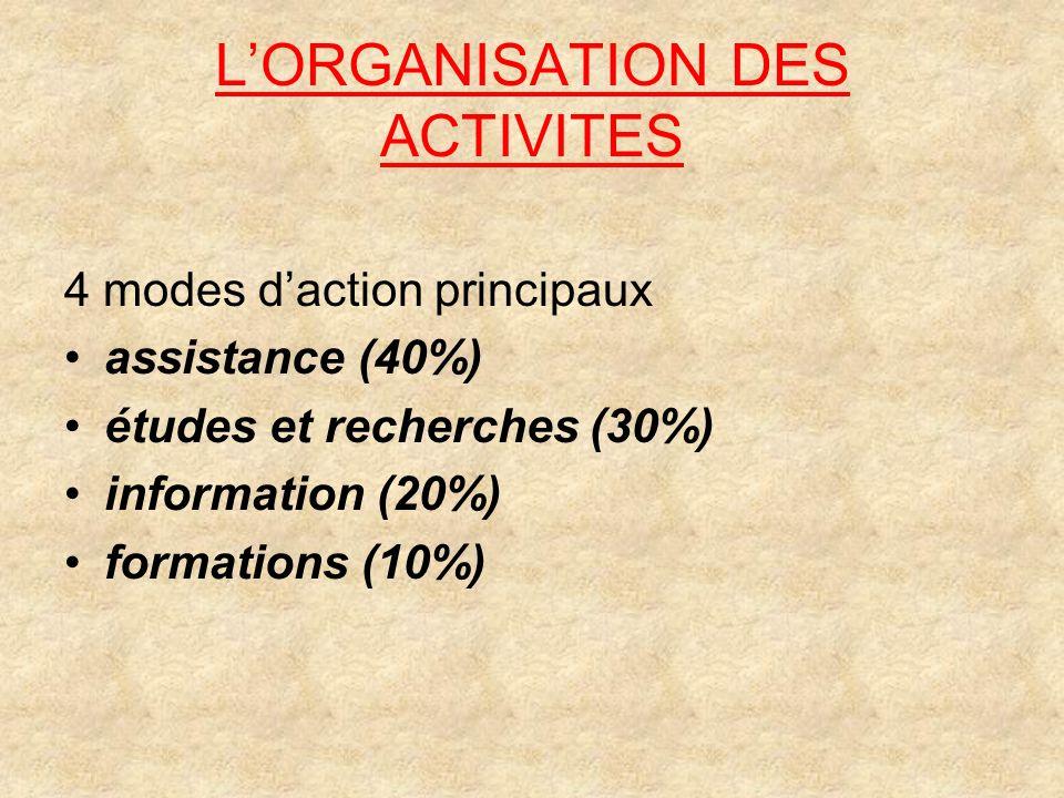 L'ORGANISATION DES ACTIVITES