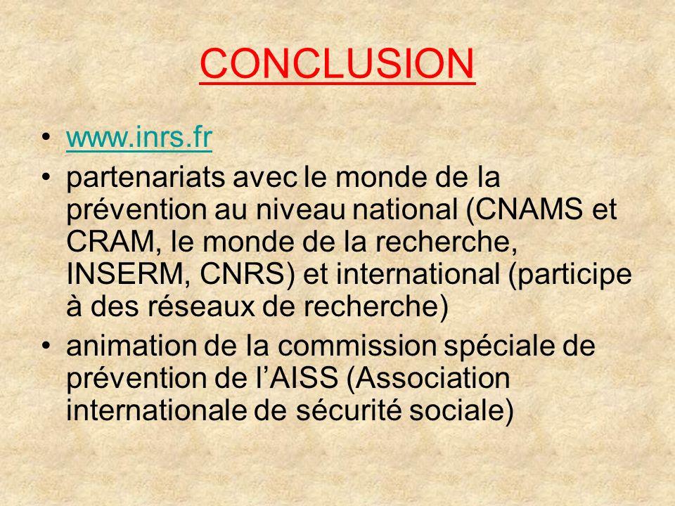 CONCLUSION www.inrs.fr.