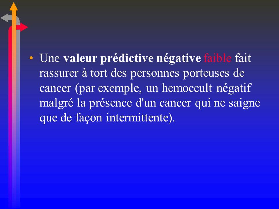 Une valeur prédictive négative faible fait rassurer à tort des personnes porteuses de cancer (par exemple, un hemoccult négatif malgré la présence d un cancer qui ne saigne que de façon intermittente).