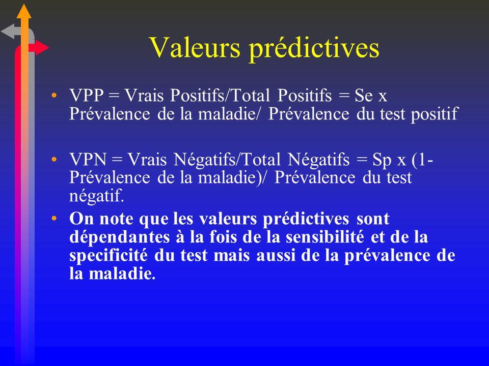 Valeurs prédictivesVPP = Vrais Positifs/Total Positifs = Se x Prévalence de la maladie/ Prévalence du test positif.