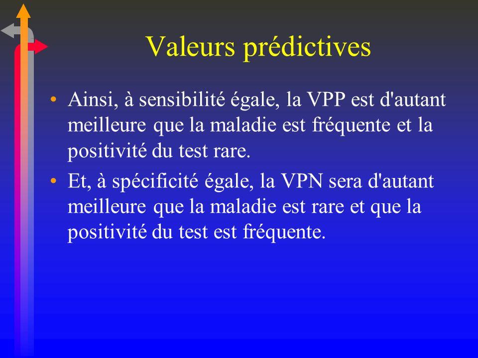 Valeurs prédictives Ainsi, à sensibilité égale, la VPP est d autant meilleure que la maladie est fréquente et la positivité du test rare.