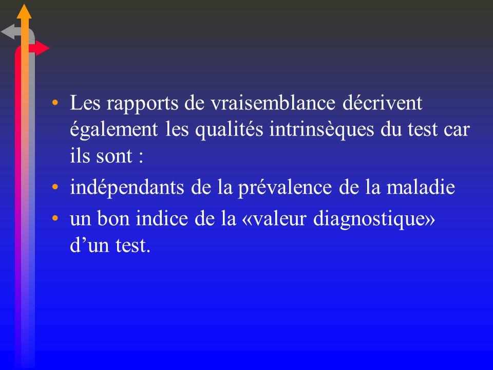 Les rapports de vraisemblance décrivent également les qualités intrinsèques du test car ils sont :
