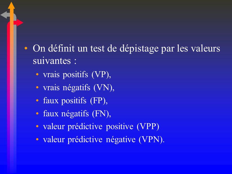 On définit un test de dépistage par les valeurs suivantes :