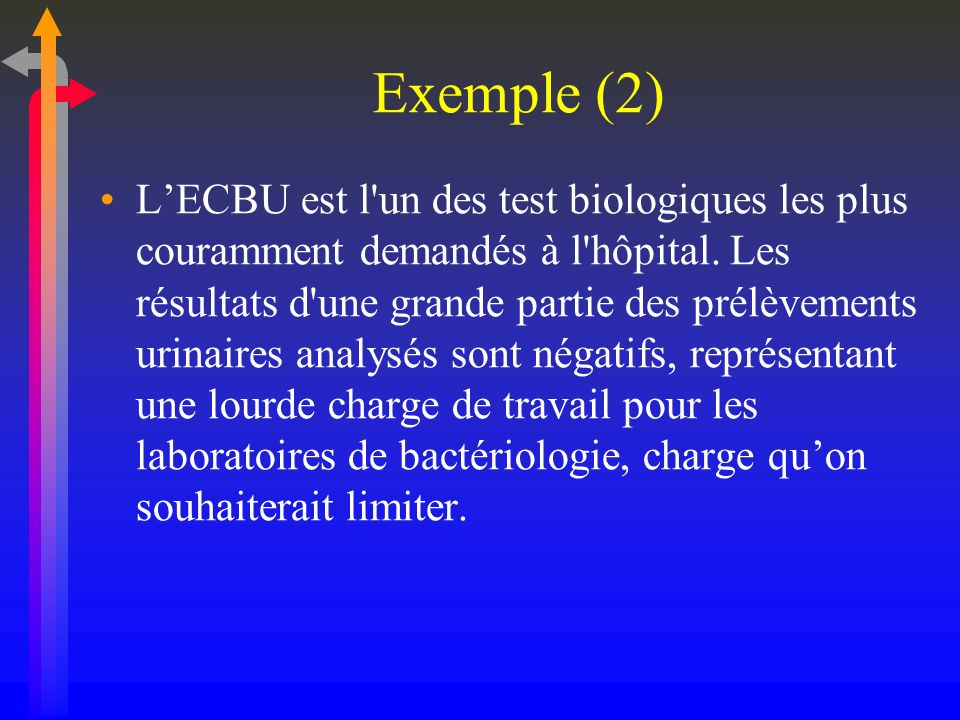 Exemple (2)