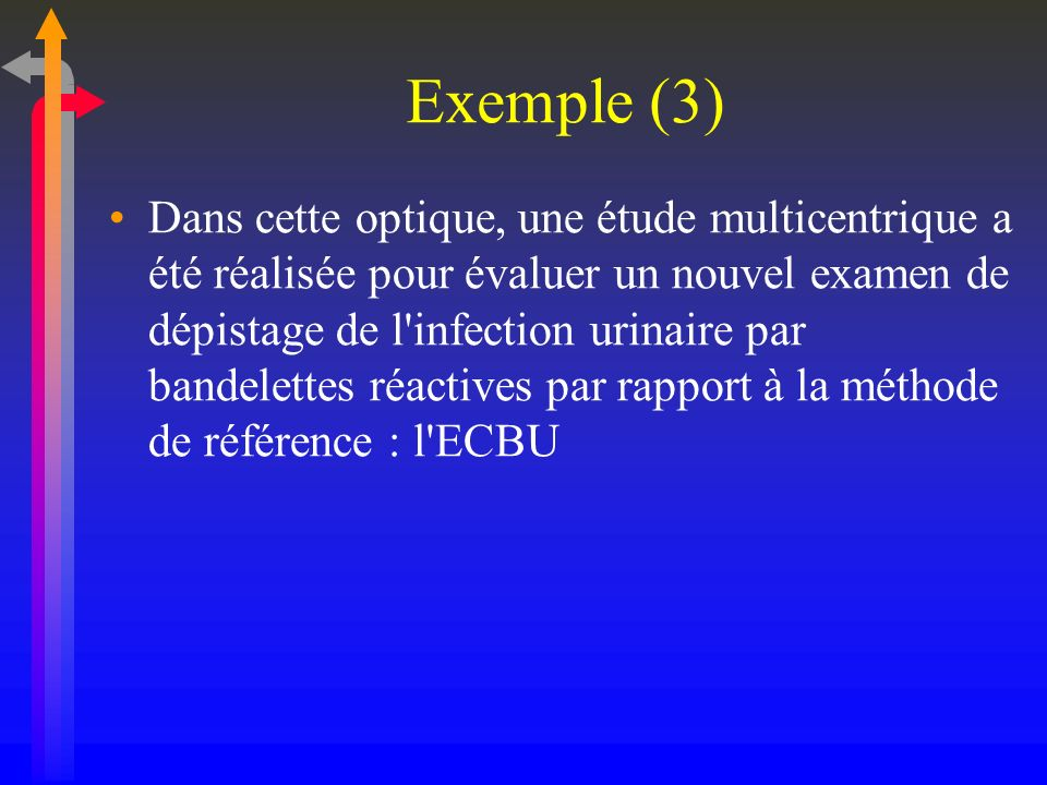 Exemple (3)
