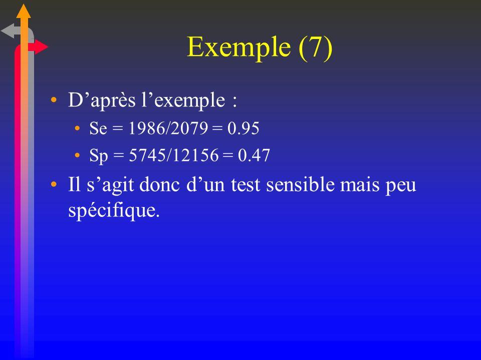 Exemple (7) D'après l'exemple :