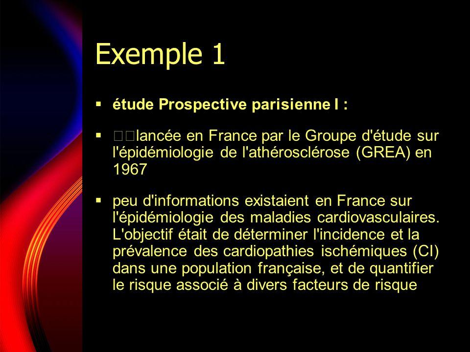 Exemple 1 étude Prospective parisienne I :