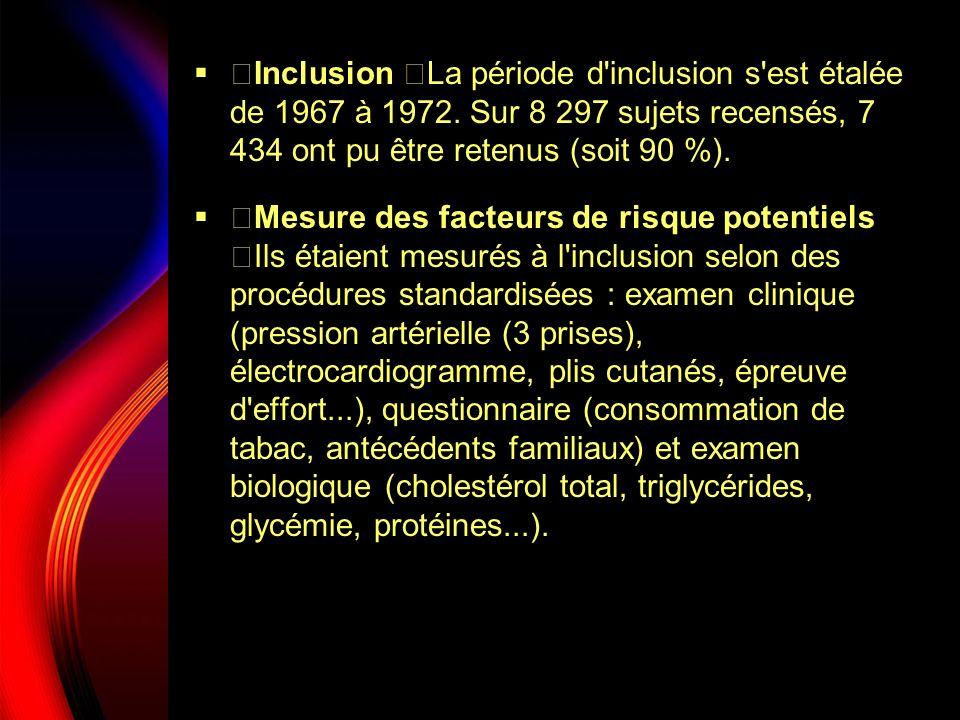 Inclusion La période d inclusion s est étalée de 1967 à 1972