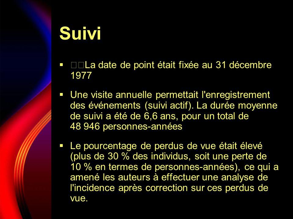 Suivi La date de point était fixée au 31 décembre 1977