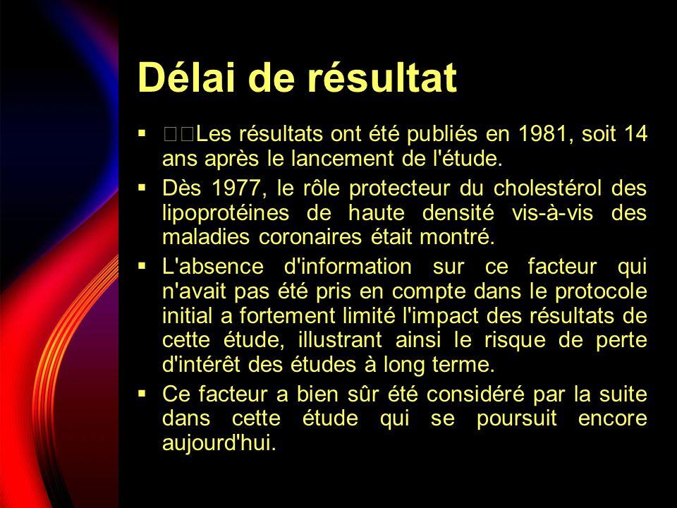 Délai de résultat Les résultats ont été publiés en 1981, soit 14 ans après le lancement de l étude.