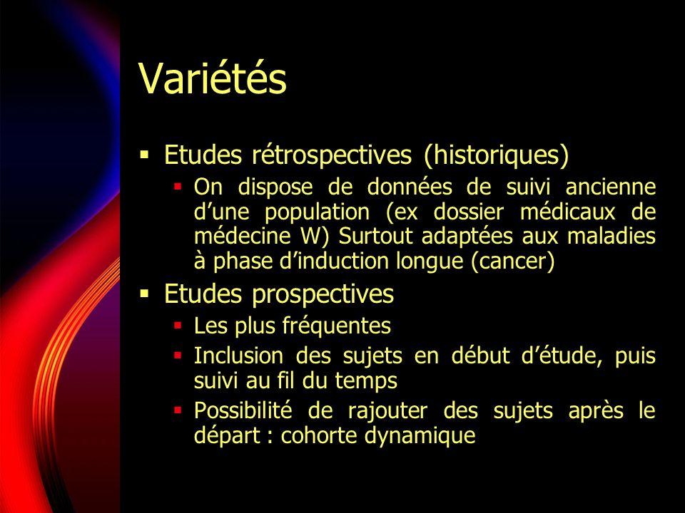 Variétés Etudes rétrospectives (historiques) Etudes prospectives
