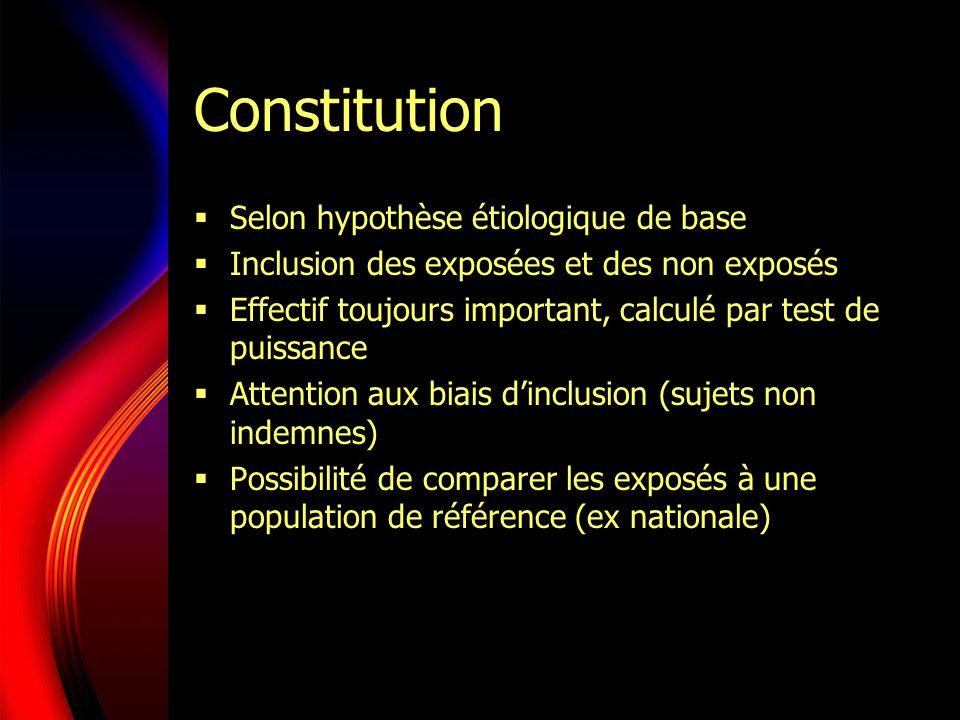 Constitution Selon hypothèse étiologique de base