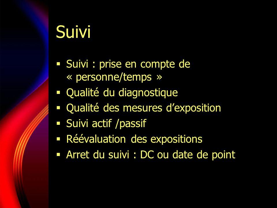 Suivi Suivi : prise en compte de « personne/temps »