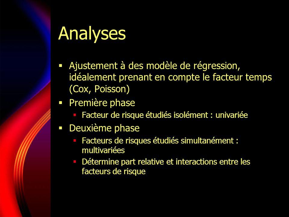 Analyses Ajustement à des modèle de régression, idéalement prenant en compte le facteur temps (Cox, Poisson)