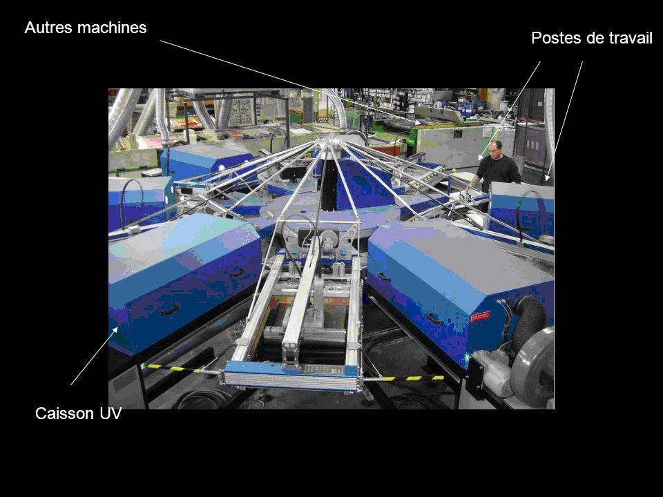 Autres machines Postes de travail Caisson UV