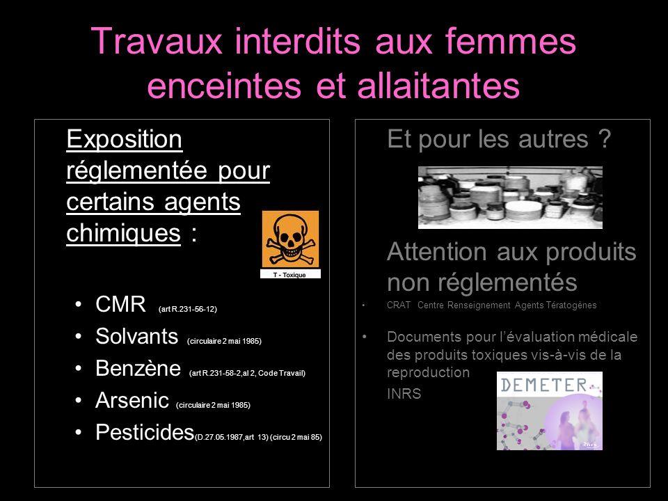 Travaux interdits aux femmes enceintes et allaitantes