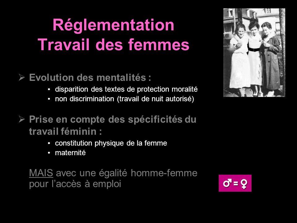 Réglementation Travail des femmes