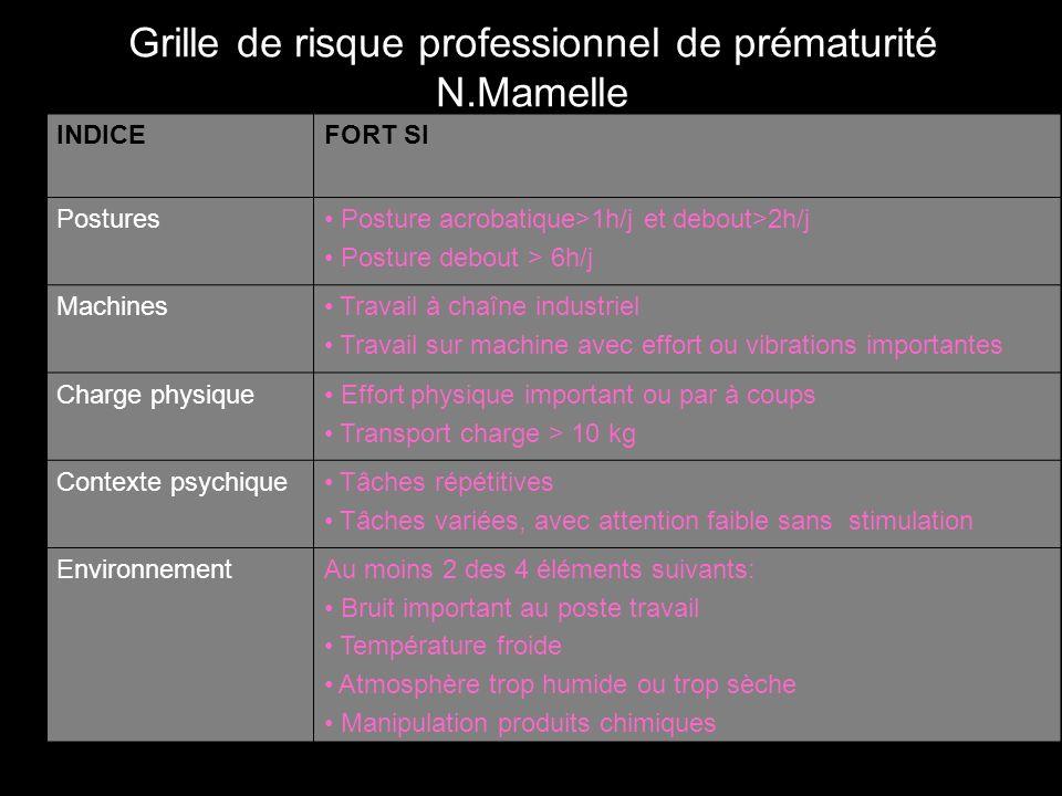 Grille de risque professionnel de prématurité N.Mamelle