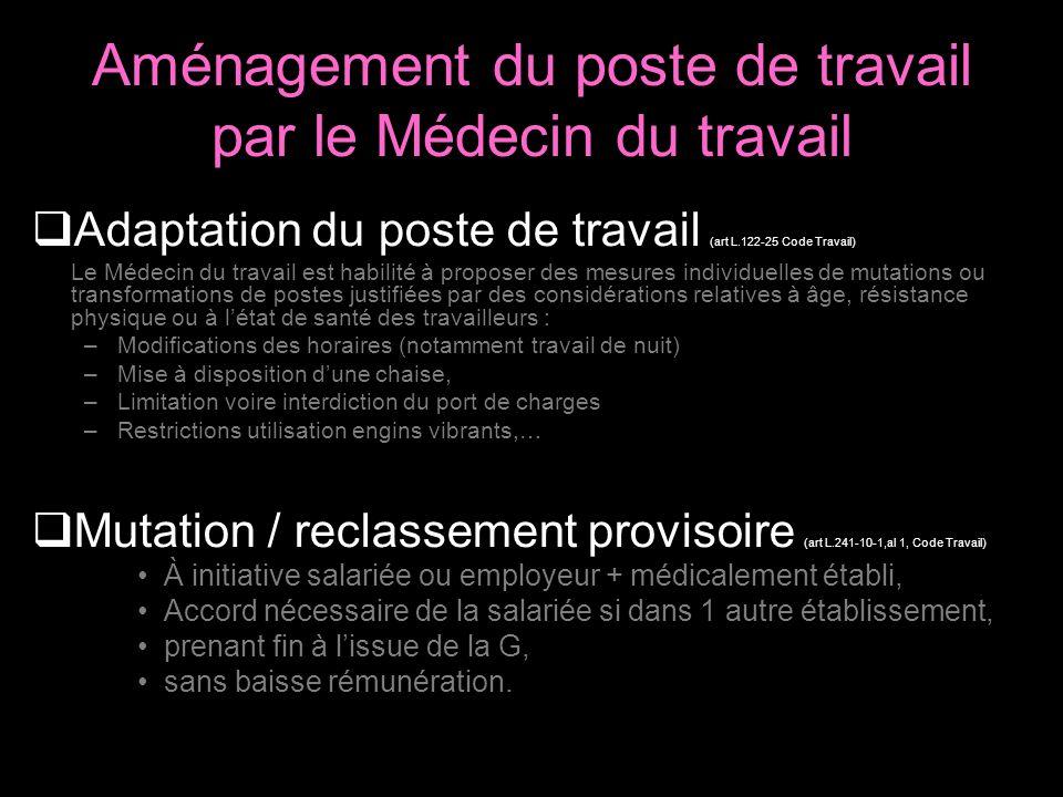 Aménagement du poste de travail par le Médecin du travail