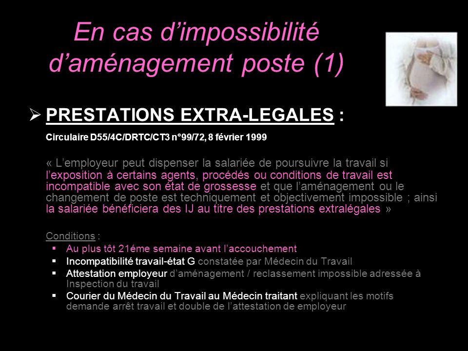 En cas d'impossibilité d'aménagement poste (1)