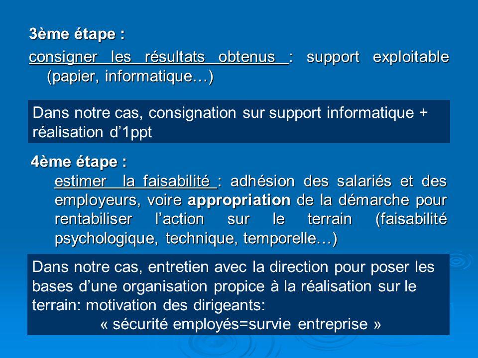 « sécurité employés=survie entreprise »