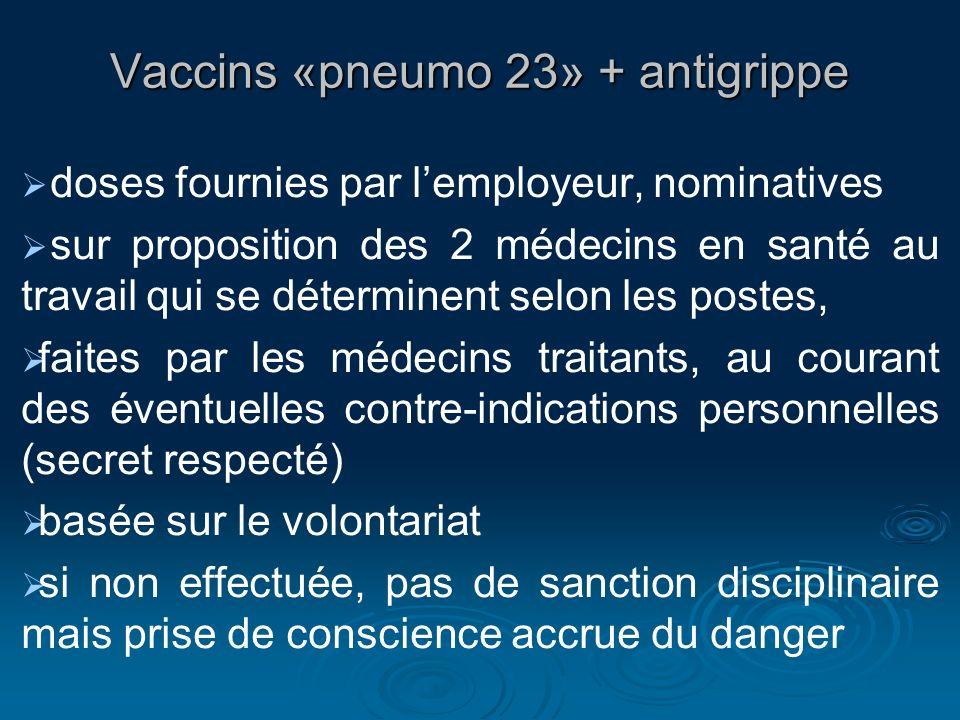 Vaccins «pneumo 23» + antigrippe