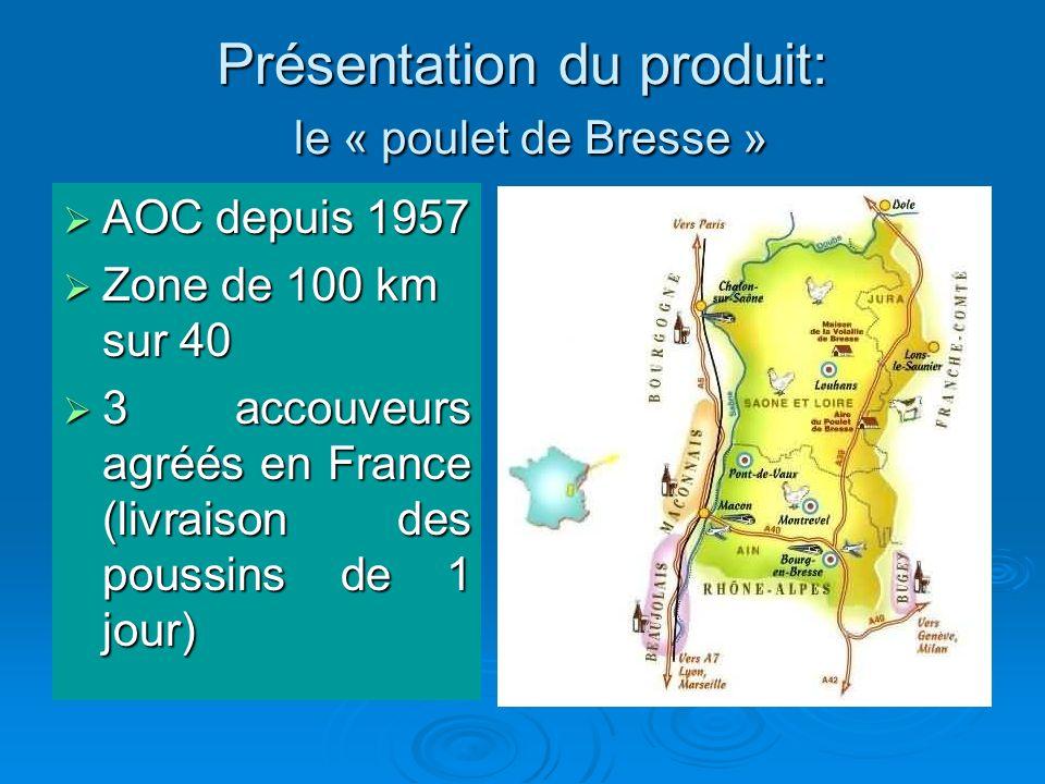 Présentation du produit: le « poulet de Bresse »