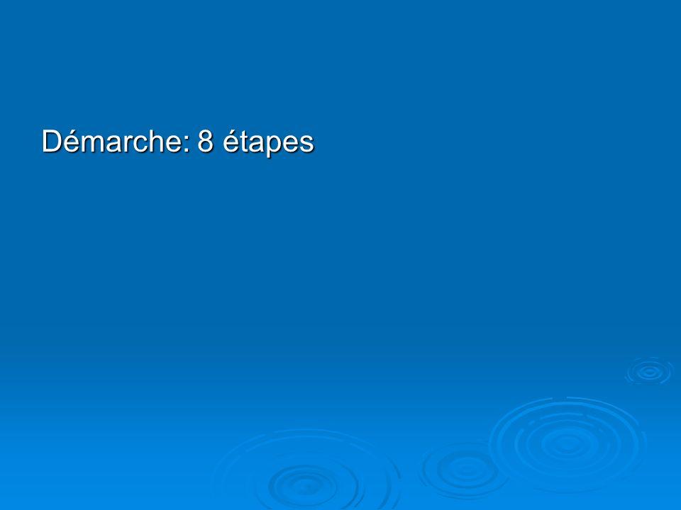 Démarche: 8 étapes