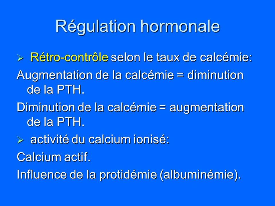 Régulation hormonale Rétro-contrôle selon le taux de calcémie: