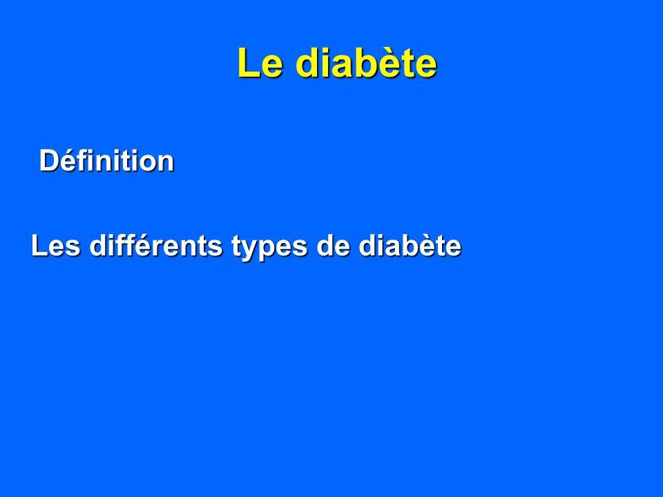 Le diabète Définition Les différents types de diabète 45