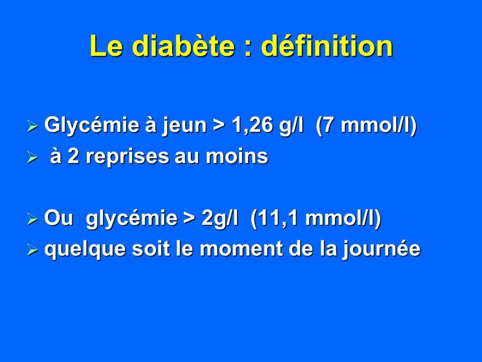 Le diabète : définition