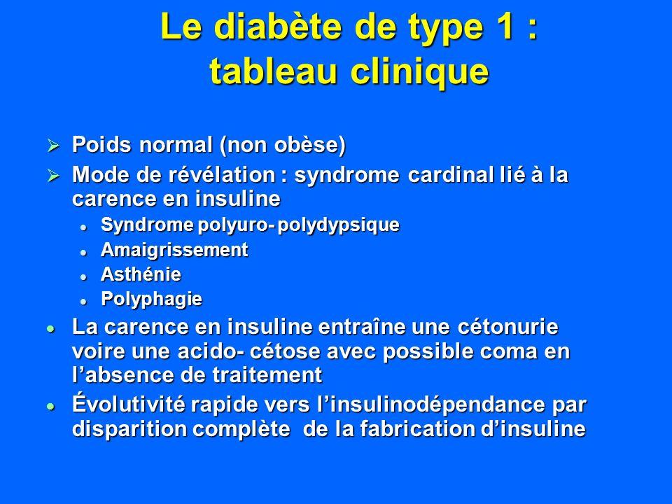 Le diabète de type 1 : tableau clinique