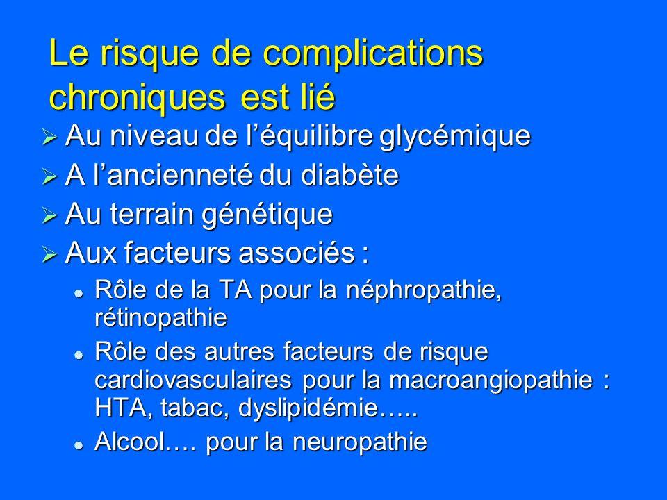 Le risque de complications chroniques est lié