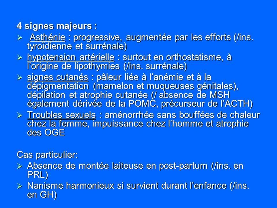 4 signes majeurs : Asthénie : progressive, augmentée par les efforts (/ins. tyroïdienne et surrénale)