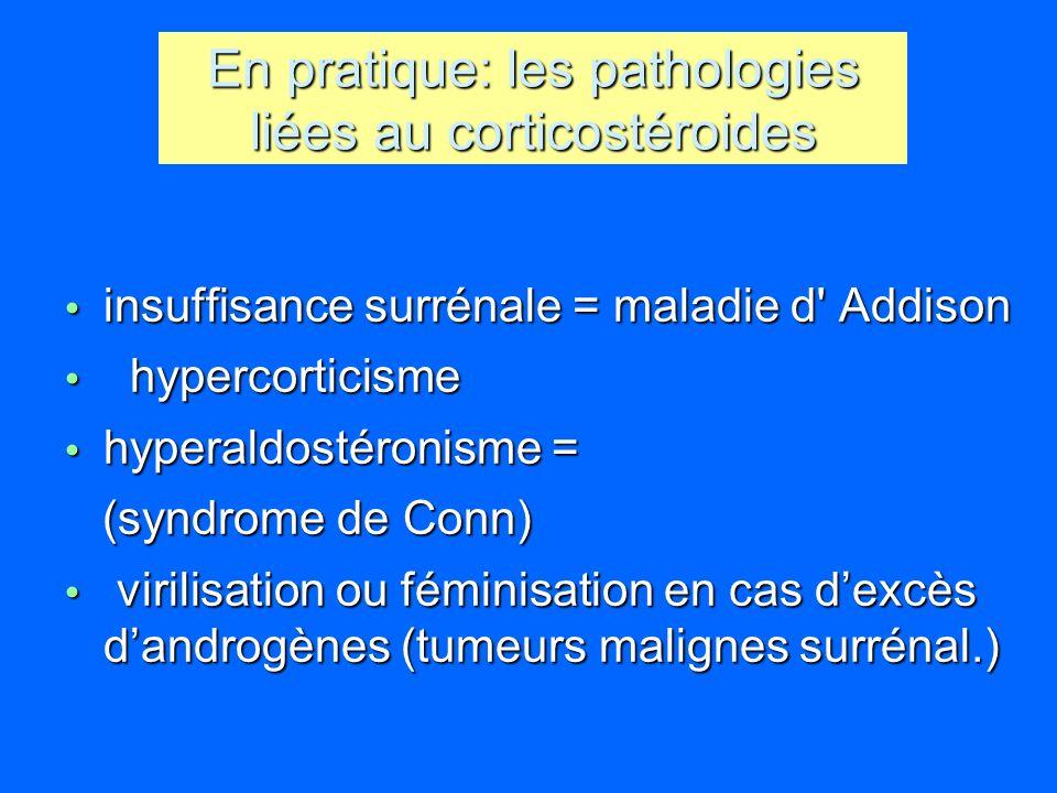 En pratique: les pathologies liées au corticostéroides