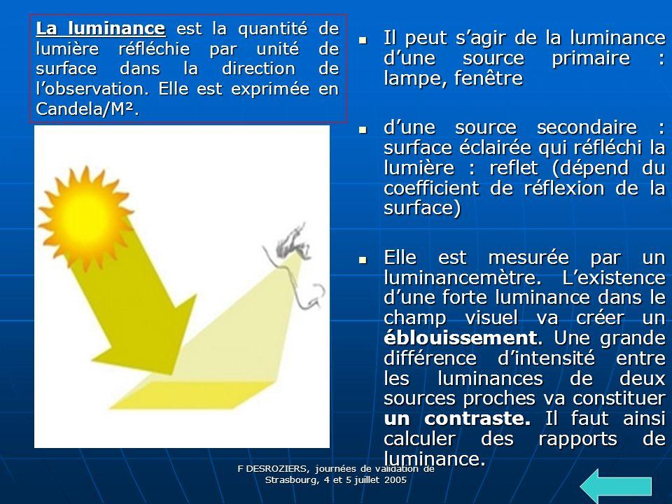 Il peut s'agir de la luminance d'une source primaire : lampe, fenêtre