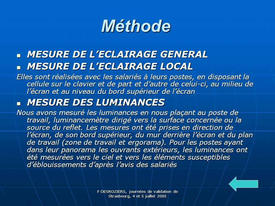 Méthode MESURE DE L'ECLAIRAGE GENERAL MESURE DE L'ECLAIRAGE LOCAL