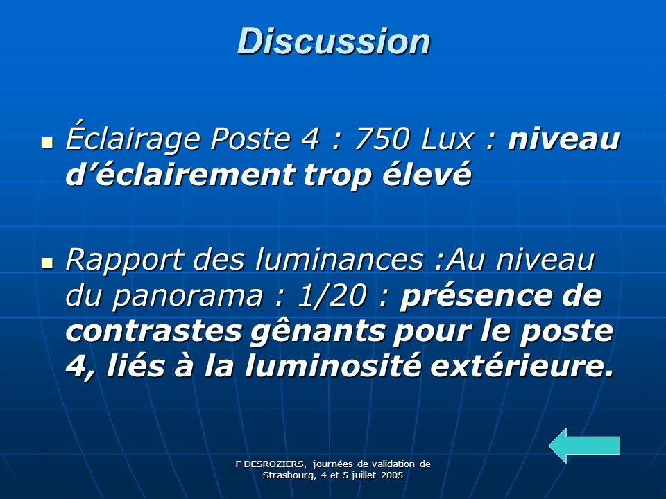 Discussion Éclairage Poste 4 : 750 Lux : niveau d'éclairement trop élevé.