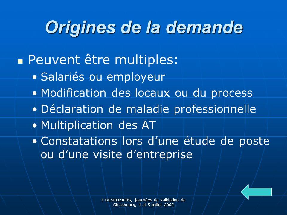 Origines de la demande Peuvent être multiples: Salariés ou employeur