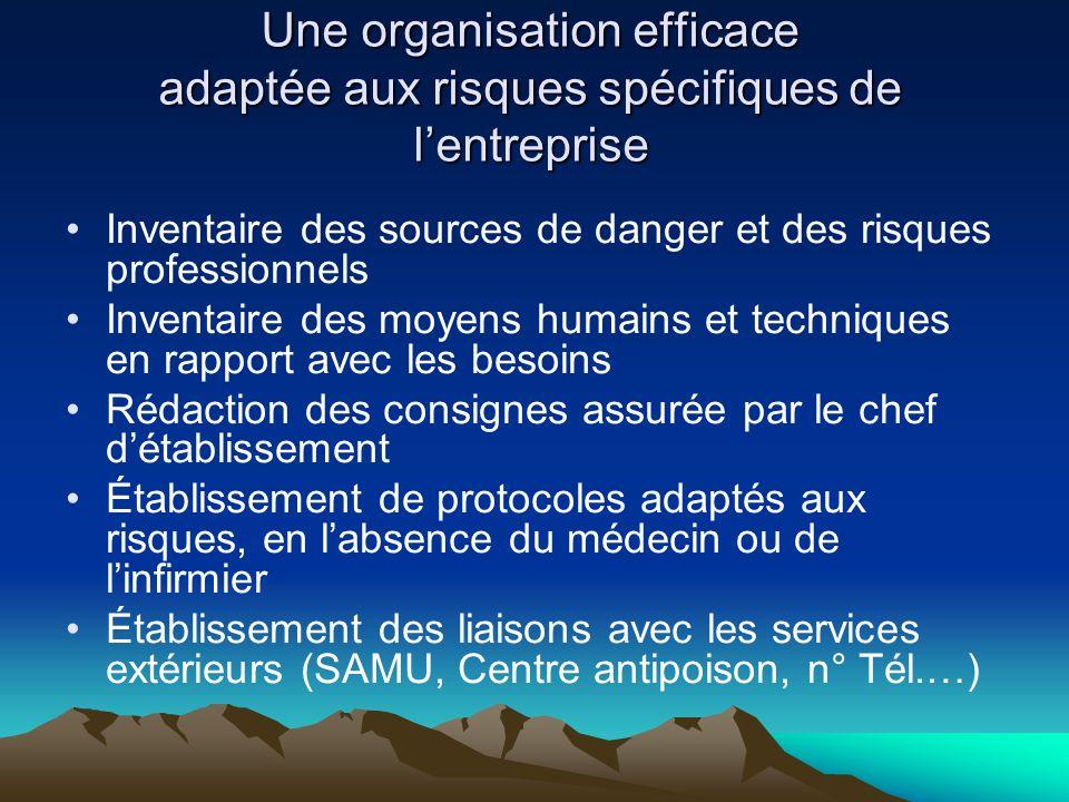 Une organisation efficace adaptée aux risques spécifiques de l'entreprise
