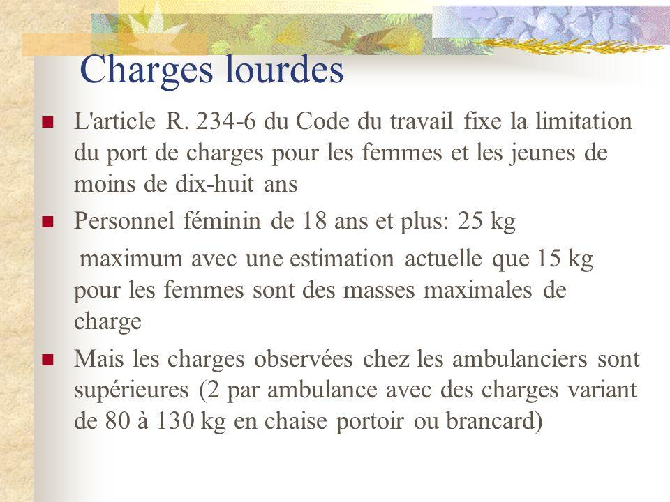 Charges lourdesL article R. 234-6 du Code du travail fixe la limitation du port de charges pour les femmes et les jeunes de moins de dix-huit ans