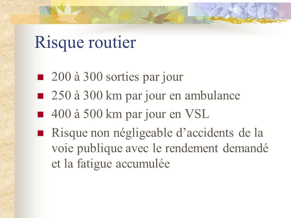 Risque routier 200 à 300 sorties par jour