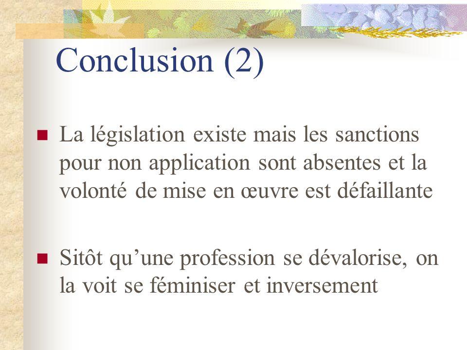 Conclusion (2) La législation existe mais les sanctions pour non application sont absentes et la volonté de mise en œuvre est défaillante.